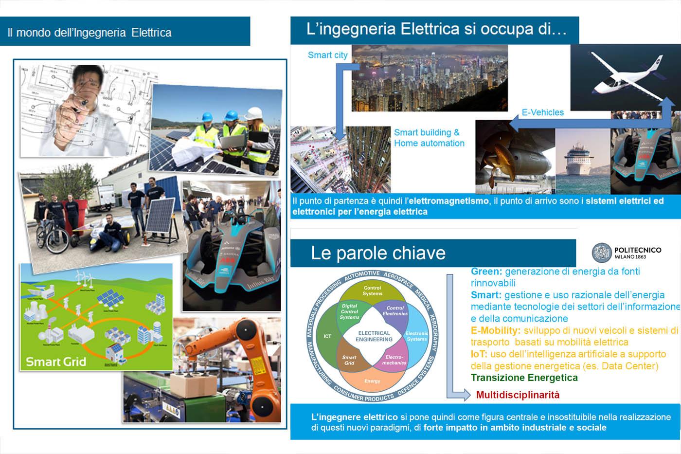 Presentazione del Corso di Studio in Ingegneria Elettrica (triennale)